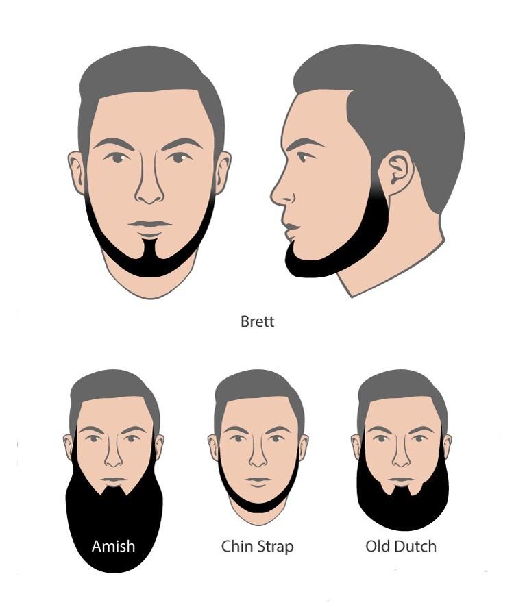 Шкиперская борода, chin curtain, chin strap, Amish beard
