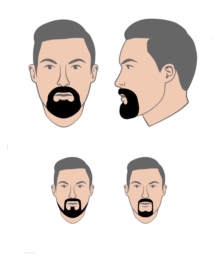 Circle beard (круглая борода, канадка, Goatee с усами)